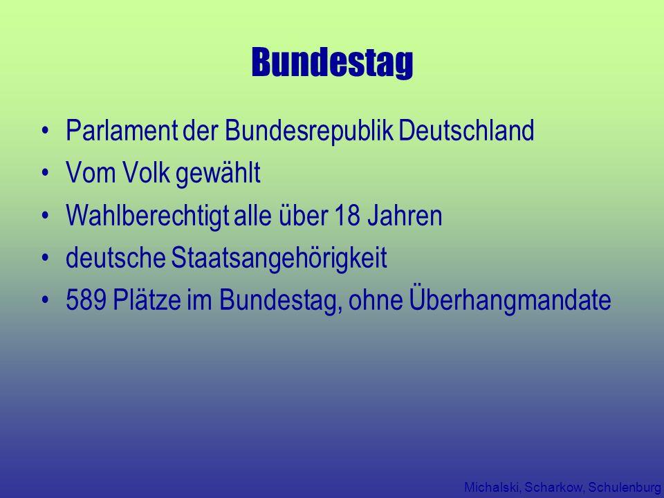 Michalski, Scharkow, Schulenburg Bundestag Parlament der Bundesrepublik Deutschland Vom Volk gewählt Wahlberechtigt alle über 18 Jahren deutsche Staat