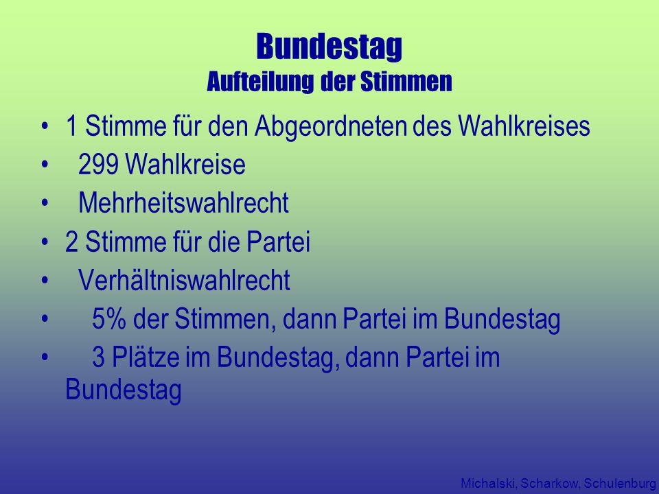 Michalski, Scharkow, Schulenburg Bundestag Aufteilung der Stimmen 1 Stimme für den Abgeordneten des Wahlkreises 299 Wahlkreise Mehrheitswahlrecht 2 St
