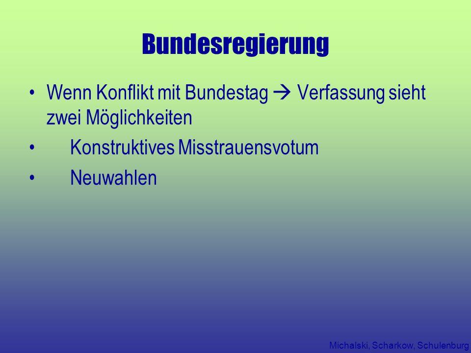 Michalski, Scharkow, Schulenburg Bundesregierung Wenn Konflikt mit Bundestag Verfassung sieht zwei Möglichkeiten Konstruktives Misstrauensvotum Neuwah