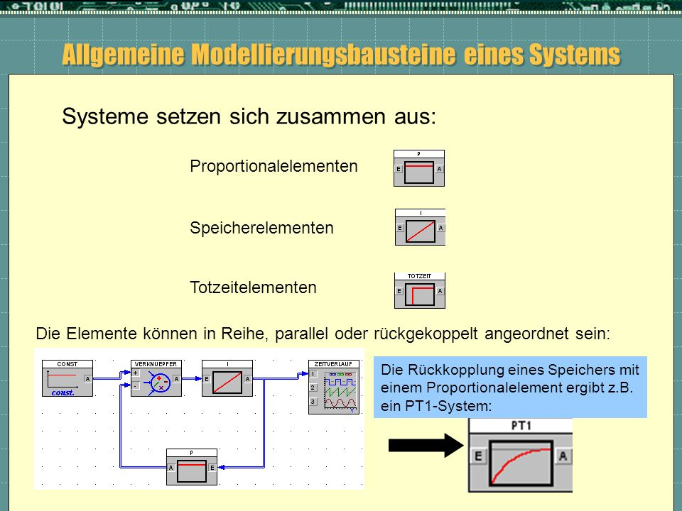 Allgemeine Modellierungsbausteine eines Systems Proportionalelementen Speicherelementen Totzeitelementen Systeme setzen sich zusammen aus: Die Element