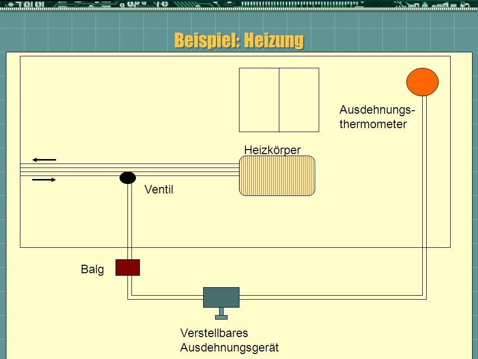 Ausdehnungs- thermometer Verstellbares Ausdehnungsgerät Balg Ventil Heizkörper Beispiel: Heizung