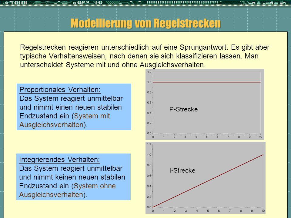 Modellierung von Regelstrecken Regelstrecken reagieren unterschiedlich auf eine Sprungantwort. Es gibt aber typische Verhaltensweisen, nach denen sie