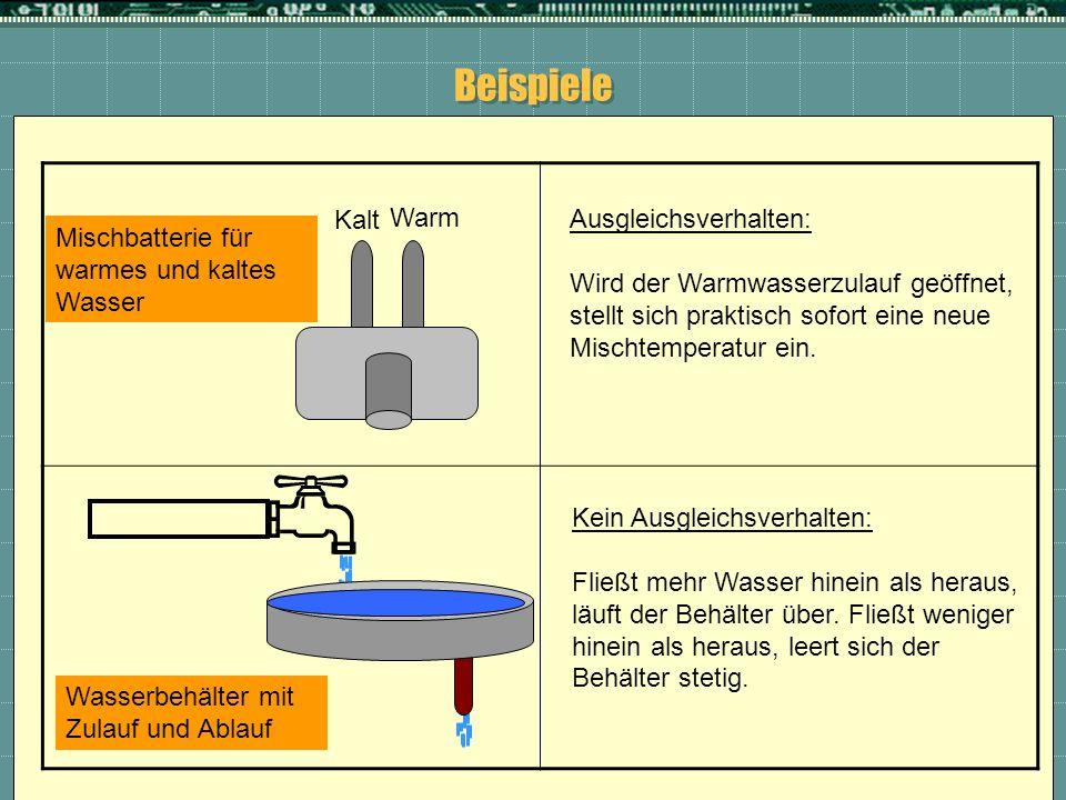 Beispiele Wasserbehälter mit Zulauf und Ablauf Kein Ausgleichsverhalten: Fließt mehr Wasser hinein als heraus, läuft der Behälter über. Fließt weniger