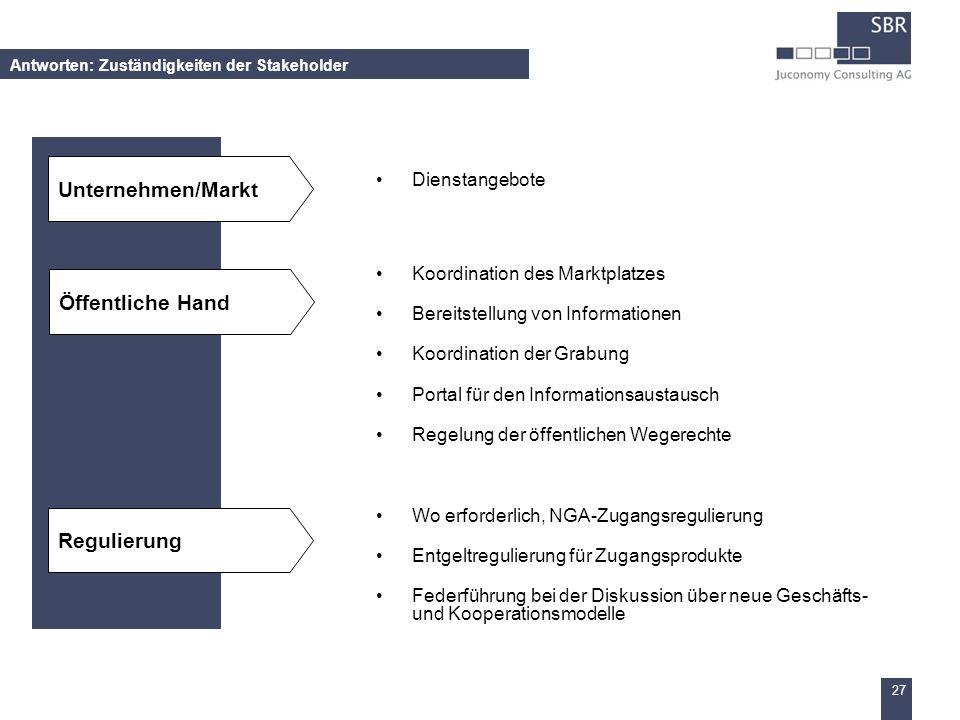 27 Antworten: Zuständigkeiten der Stakeholder Dienstangebote Unternehmen/Markt Regulierung Öffentliche Hand Koordination des Marktplatzes Bereitstellu