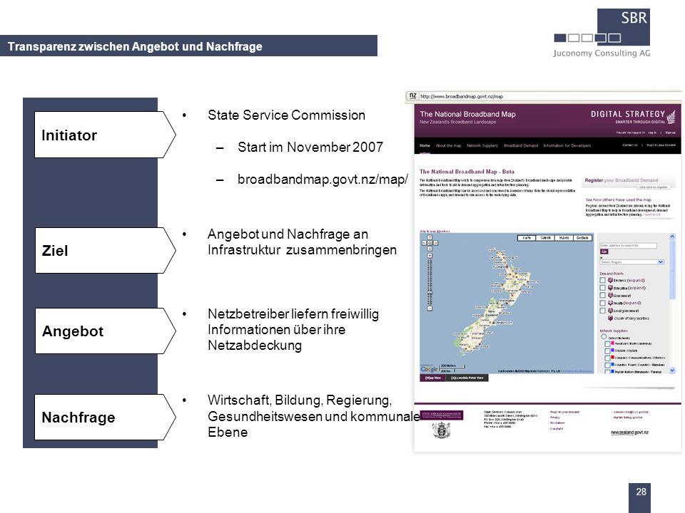 28 Transparenz zwischen Angebot und Nachfrage Initiator Nachfrage Ziel Angebot State Service Commission –Start im November 2007 –broadbandmap.govt.nz/
