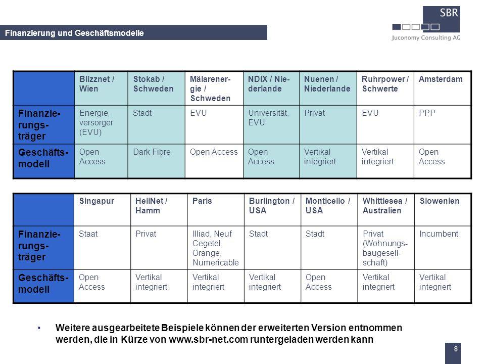 8 Finanzierung und Geschäftsmodelle Blizznet / Wien Stokab / Schweden Mälarener- gie / Schweden NDIX / Nie- derlande Nuenen / Niederlande Ruhrpower /