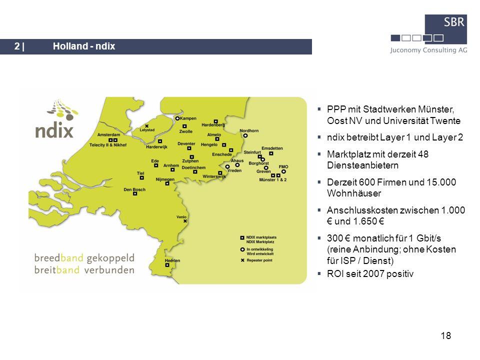 18 2 |Holland - ndix PPP mit Stadtwerken Münster, Oost NV und Universität Twente ndix betreibt Layer 1 und Layer 2 Marktplatz mit derzeit 48 Dienstean