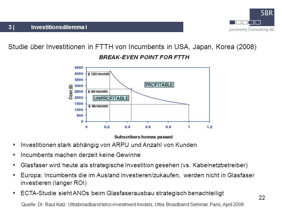 22 Studie über Investitionen in FTTH von Incumbents in USA, Japan, Korea (2008) 3 |Investitionsdilemma I Investitionen stark abhängig von ARPU und Anz