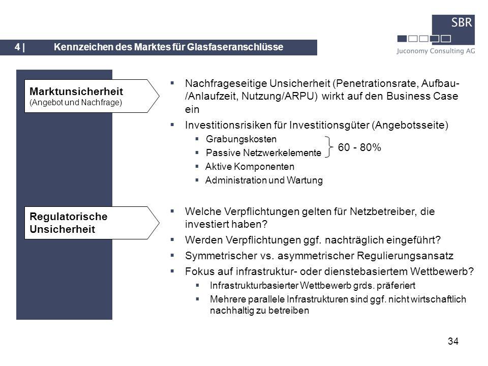 34 Marktunsicherheit (Angebot und Nachfrage) Nachfrageseitige Unsicherheit (Penetrationsrate, Aufbau- /Anlaufzeit, Nutzung/ARPU) wirkt auf den Busines