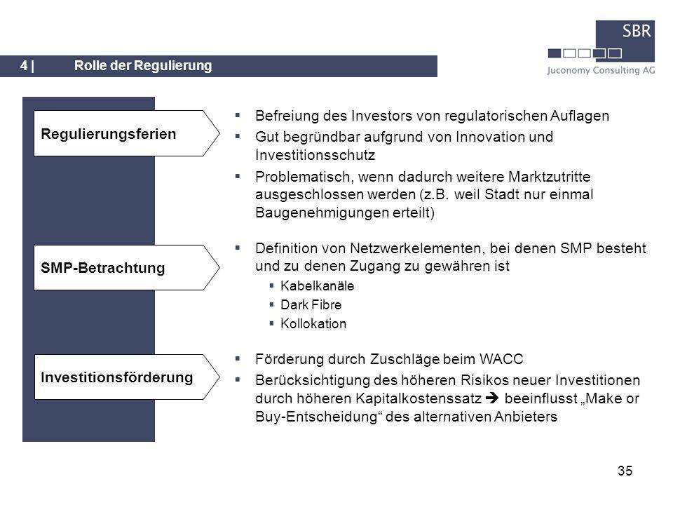 35 4 |Rolle der Regulierung Regulierungsferien SMP-Betrachtung Befreiung des Investors von regulatorischen Auflagen Gut begründbar aufgrund von Innova