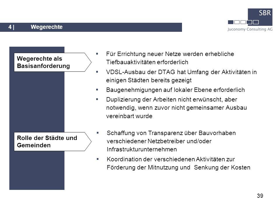 39 Für Errichtung neuer Netze werden erhebliche Tiefbauaktivitäten erforderlich VDSL-Ausbau der DTAG hat Umfang der Aktivitäten in einigen Städten ber