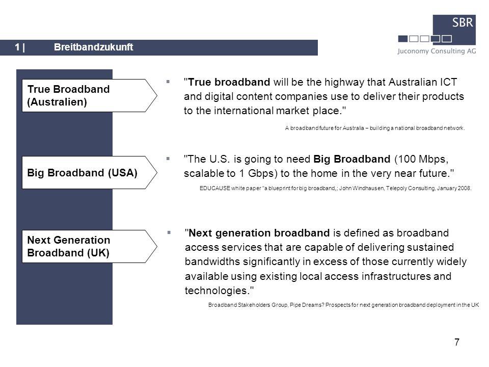 8 Fibre to the Home (FTTH) ist die gegegenwärtig einzige zukunftssichere und nachhaltige Netzarchitektur für Anschlussnetze.