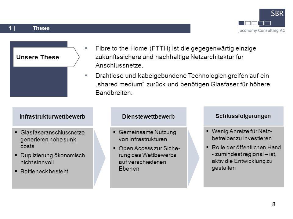 8 Fibre to the Home (FTTH) ist die gegegenwärtig einzige zukunftssichere und nachhaltige Netzarchitektur für Anschlussnetze. Drahtlose und kabelgebund