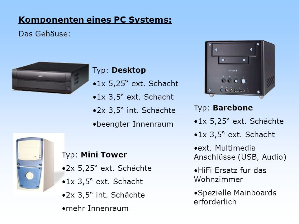 Komponenten eines PC Systems: Das Gehäuse: Typ: Desktop 1x 5,25 ext. Schacht 1x 3,5 ext. Schacht 2x 3,5 int. Schächte beengter Innenraum Typ: Mini Tow