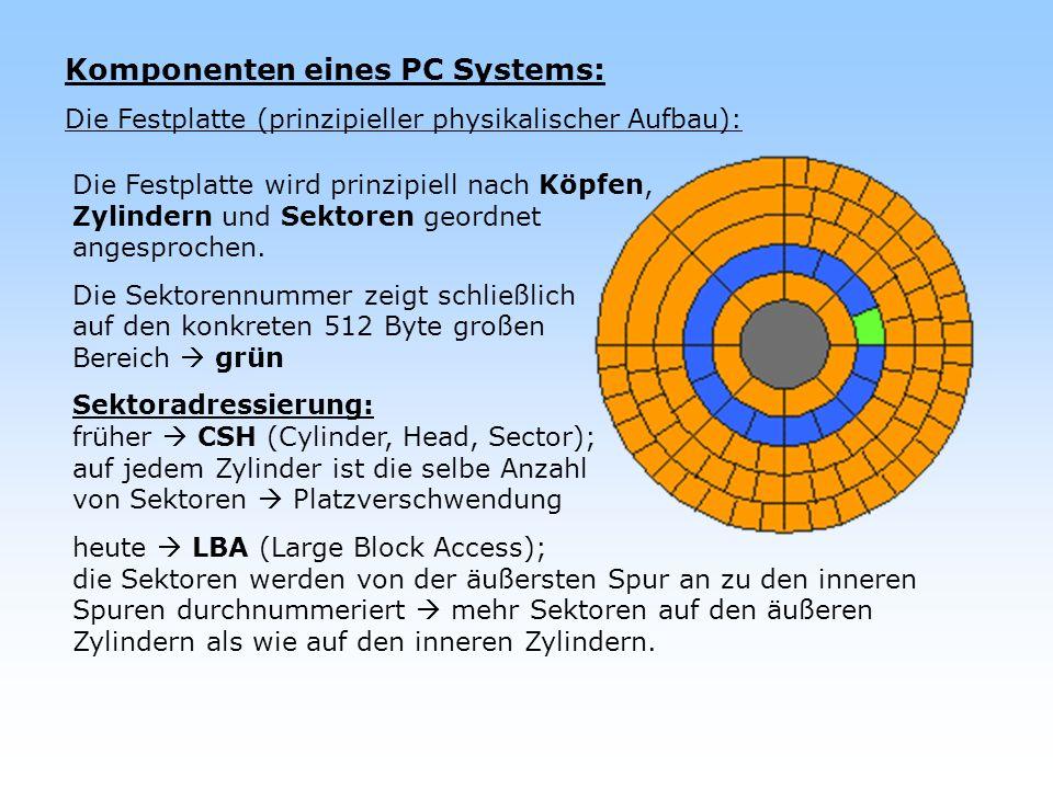 Komponenten eines PC Systems: Die Festplatte (prinzipieller physikalischer Aufbau): Die Festplatte wird prinzipiell nach Köpfen, Zylindern und Sektore