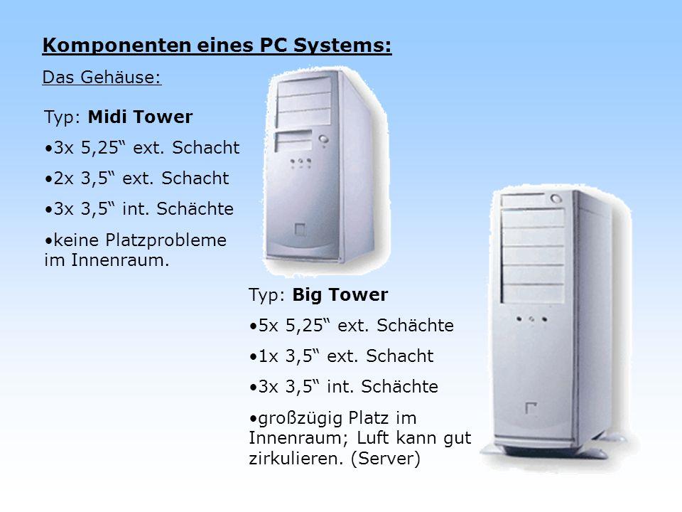 Komponenten eines PC Systems: Das Mainboard: verschiede Formfaktoren für verschiedene Gehäuse-Typen nimmt CPU und RAM Speicher auf enthält die Schnittstellenbausteine zur internen wie auch externen Peripherie (Festplatte, CD-Rom, Tastatur, Maus, Scanner, usw.) Zentrale Trägerplatine des ganzen Systems.