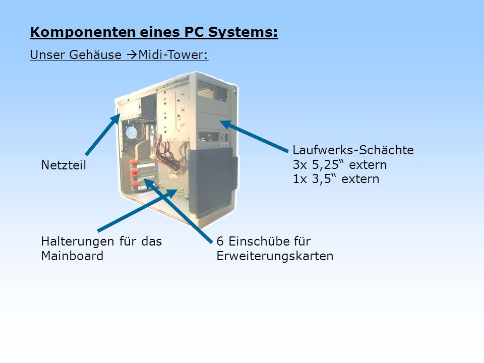 Komponenten eines PC Systems: Die Mainboard-Spezifikationen (AMD Athlon 64 / ASUS K8N-E): StorageSouth Bridge: 2 x UltraDMA 133/100/66/33 2 x Serial ATA, support RAID 0, RAID 1, RAID 10 Silicon Image Sil 3114 SATA controller: 4 x Serial ATA RAID 0, RAID 1, RAID 10, RAID 5, JBOD AI Audio: Realtek ALC850, 8-Kanal CODEC Gigabit LAN: Chipset built-in Gigabit MAC with external Marvell PHY supporting 10/100/1000 BASE-T Ethernet IEEE 1394: VIA VT6307 Kontroller unterstützt 2 x 1394 Ports USB 2.0: 8 USB2.0 Ports