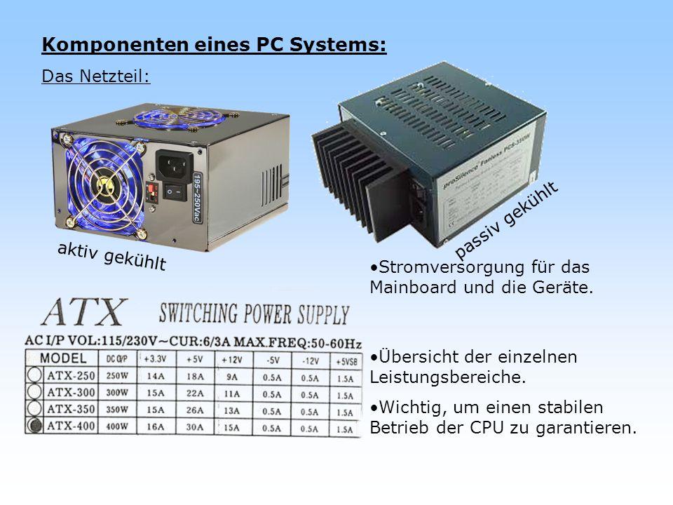 Komponenten eines PC Systems: Das Netzteil: Stromversorgung für das Mainboard und die Geräte. Übersicht der einzelnen Leistungsbereiche. Wichtig, um e