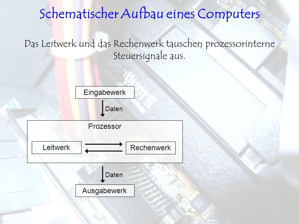 Leitwerk Rechenwerk Prozessor Das Leitwerk und das Rechenwerk tauschen prozessorinterne Steuersignale aus. Eingabewerk Daten Ausgabewerk Daten Schemat