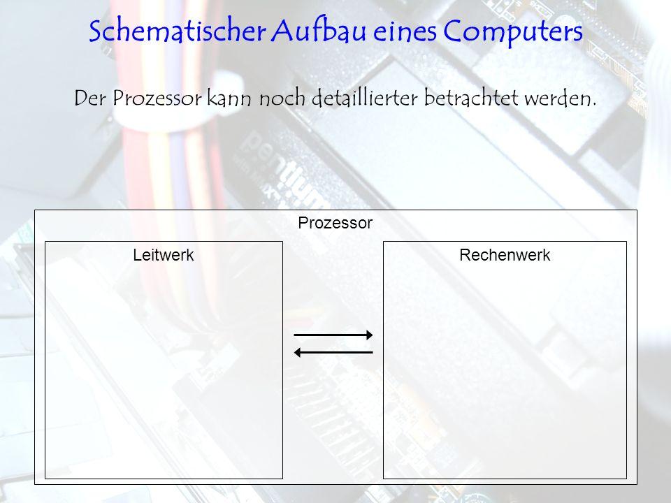 Der Prozessor kann noch detaillierter betrachtet werden. LeitwerkRechenwerk Prozessor Schematischer Aufbau eines Computers