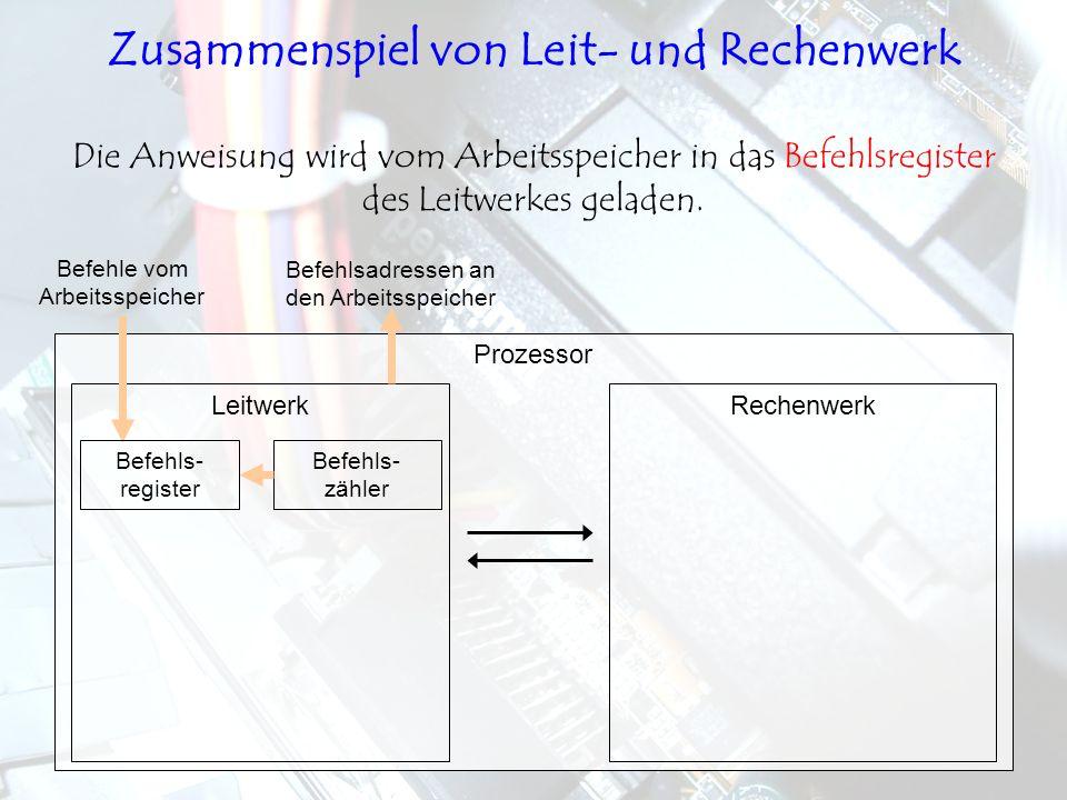 LeitwerkRechenwerk Prozessor Die Anweisung wird vom Arbeitsspeicher in das Befehlsregister des Leitwerkes geladen. Befehls- zähler Befehls- register B