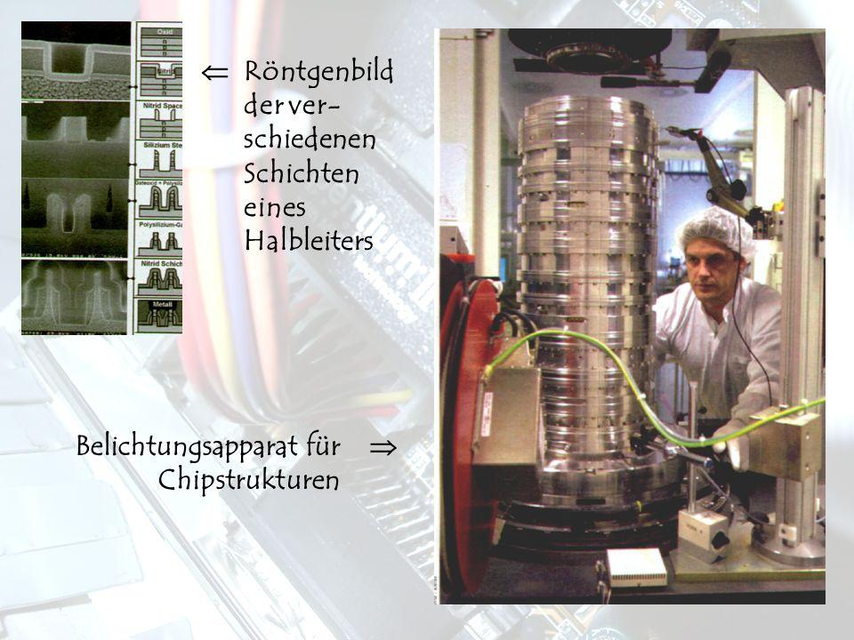 Röntgenbild der ver- schiedenen Schichten eines Halbleiters Belichtungsapparat für Chipstrukturen