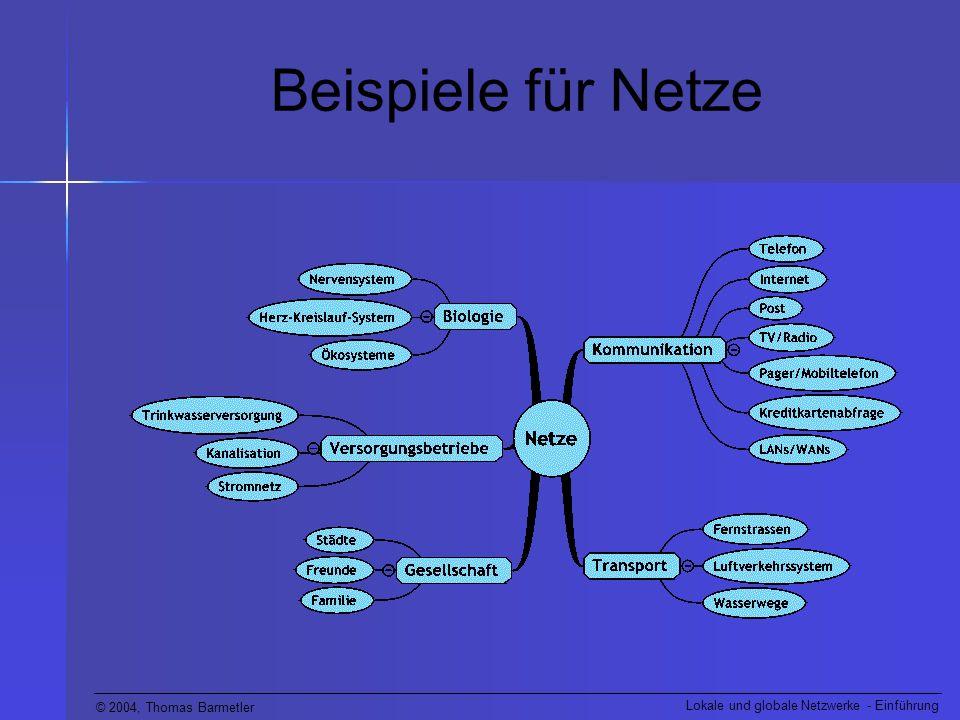 © 2004, Thomas Barmetler Lokale und globale Netzwerke - Einführung Weitverkehrsnetze (WANs) Dafür benötigte Komponenten: Router Server Einwahlgeräte (Modem) Bandbreitenmanagement