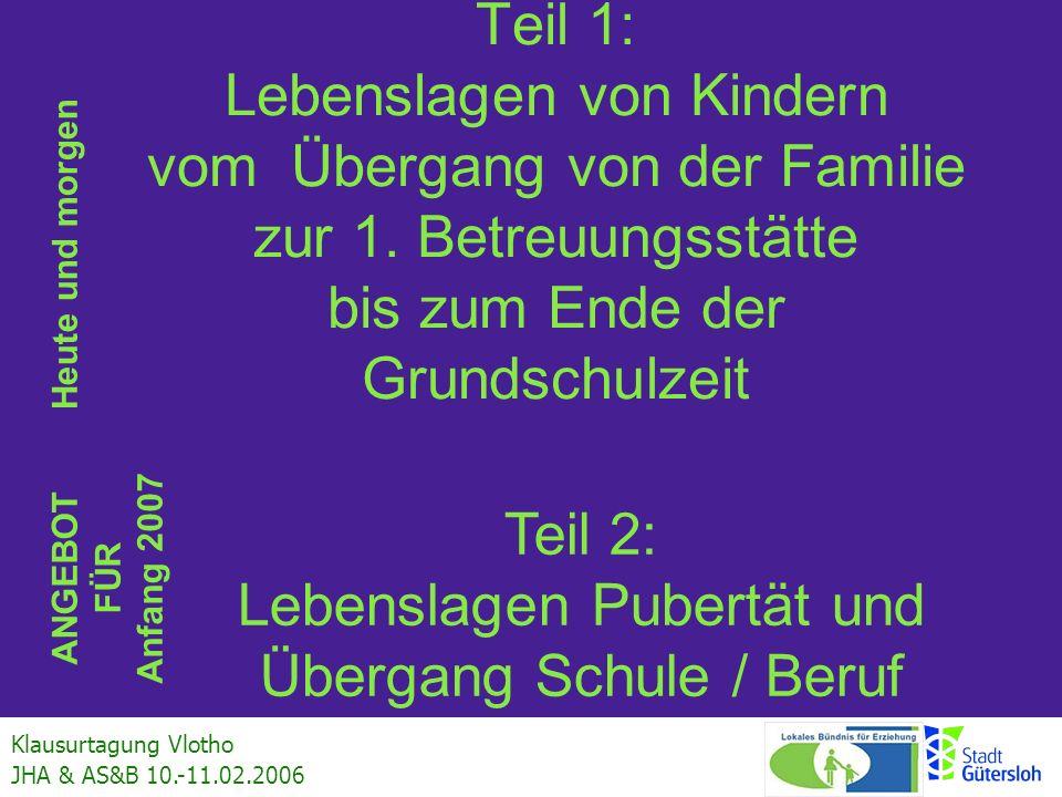 Klausurtagung Vlotho JHA & AS&B 10.-11.02.2006 Aufgabe für diese Tagung: Erarbeitung gemeinsamer Ziele von Jugendhilfe und Schule für den Weg zu einer familien- und bildungs- freundlichen Stadt Gütersloh