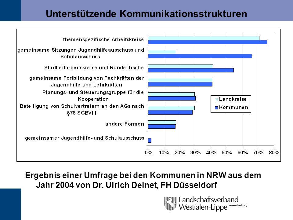 Unterstützende Kommunikationsstrukturen Ergebnis einer Umfrage bei den Kommunen in NRW aus dem Jahr 2004 von Dr. Ulrich Deinet, FH Düsseldorf