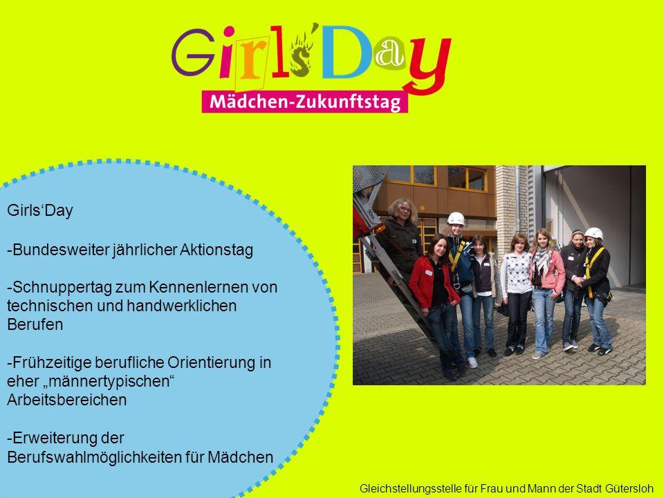 GirlsDay -Bundesweiter jährlicher Aktionstag -Schnuppertag zum Kennenlernen von technischen und handwerklichen Berufen -Frühzeitige berufliche Orienti