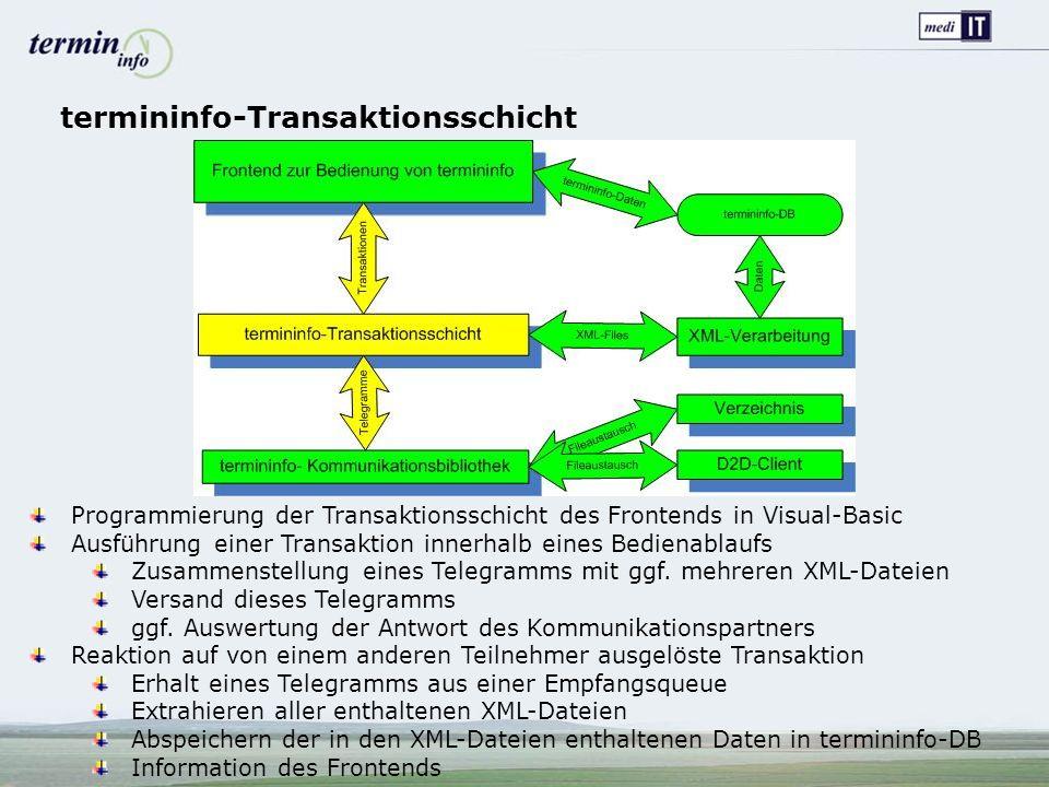 termininfo-Transaktionsschicht Programmierung der Transaktionsschicht des Frontends in Visual-Basic Ausführung einer Transaktion innerhalb eines Bedienablaufs Zusammenstellung eines Telegramms mit ggf.