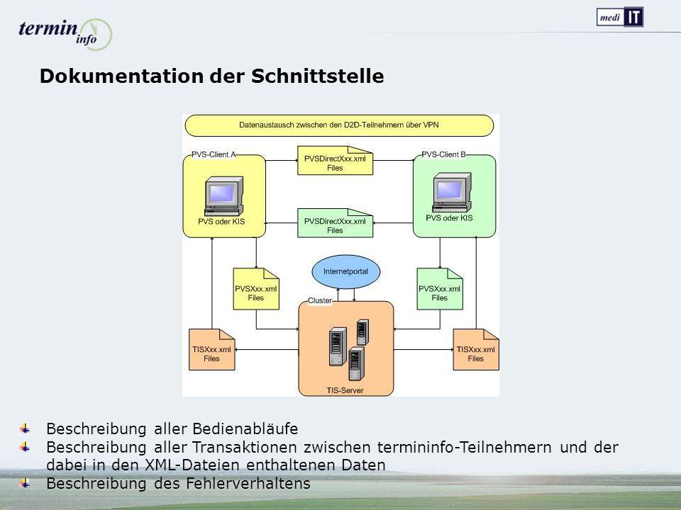 Dokumentation der Schnittstelle Beschreibung aller Bedienabläufe Beschreibung aller Transaktionen zwischen termininfo-Teilnehmern und der dabei in den XML-Dateien enthaltenen Daten Beschreibung des Fehlerverhaltens
