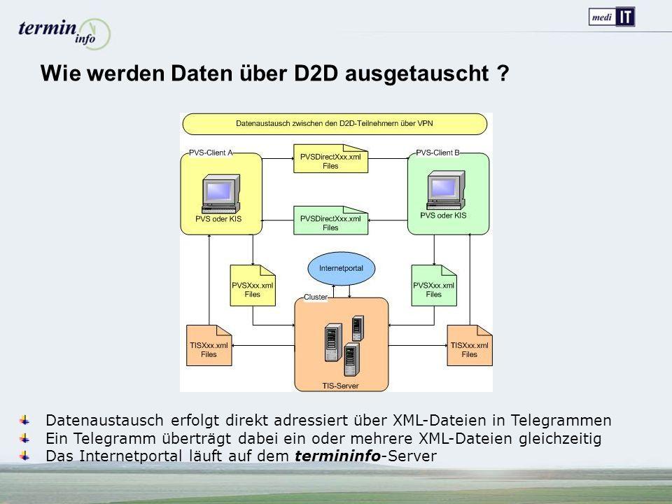 Wie werden Daten über D2D ausgetauscht .