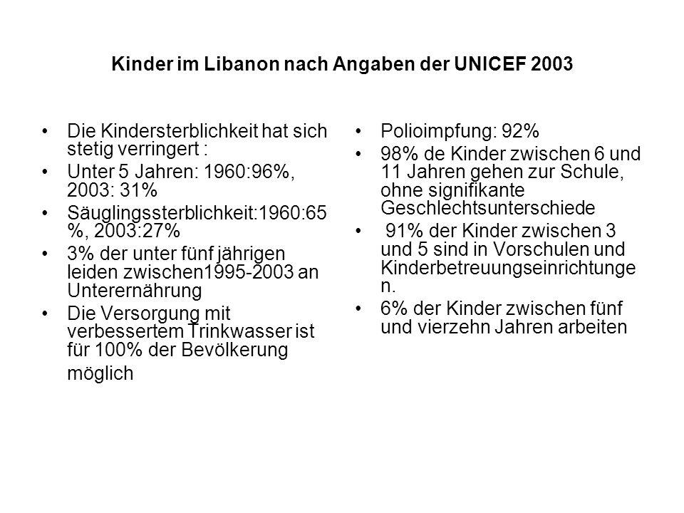 Kinder im Libanon nach Angaben der UNICEF 2003 Die Kindersterblichkeit hat sich stetig verringert : Unter 5 Jahren: 1960:96%, 2003: 31% Säuglingssterb