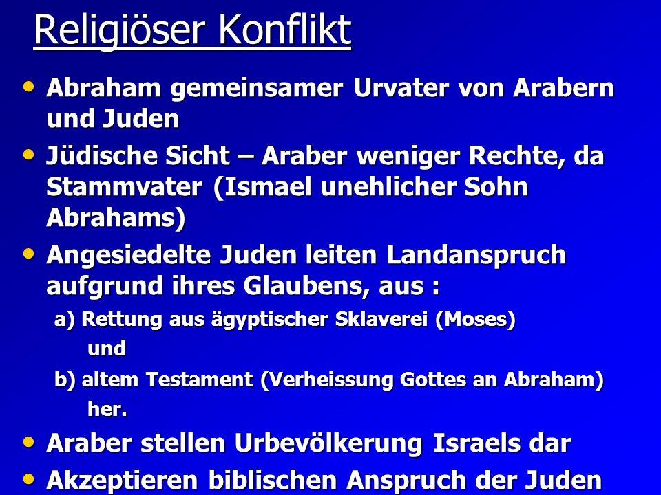 Religion - wichtiger Bestandteil im täglichen Leben der Juden Bibelkunde – wichtiges Pflichtfach an Militärschulen (4 Std.