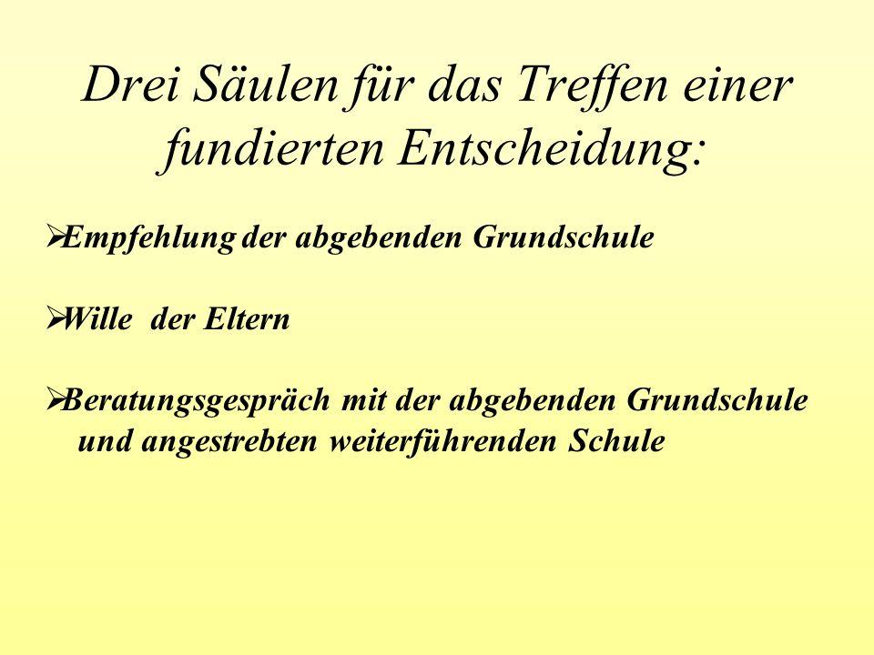 Außerunterrichtliche Angebote unseres Gymnasiums Schulmannschaften (u.a.