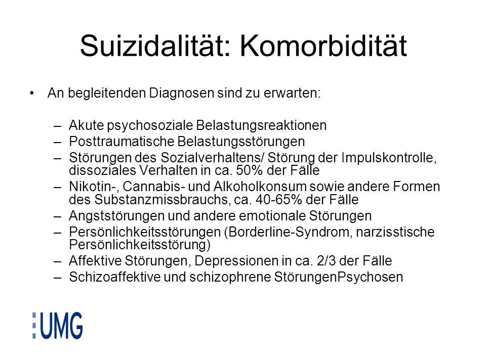 Suizidalität: Komorbidität An begleitenden Diagnosen sind zu erwarten: –Akute psychosoziale Belastungsreaktionen –Posttraumatische Belastungsstörungen