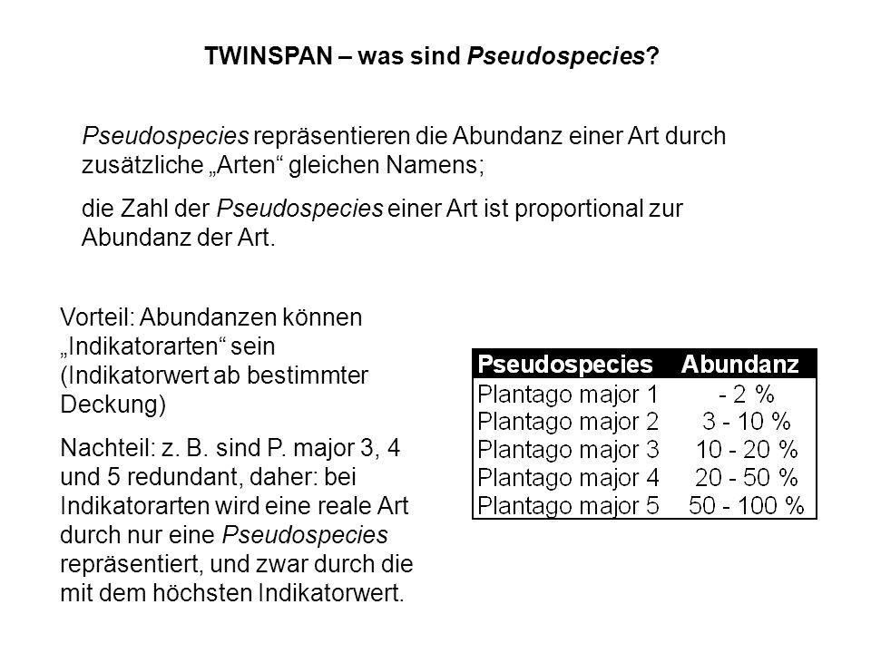 TWINSPAN – was sind Pseudospecies? Pseudospecies repräsentieren die Abundanz einer Art durch zusätzliche Arten gleichen Namens; die Zahl der Pseudospe