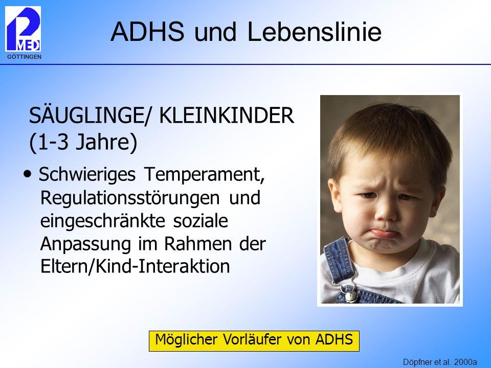 GÖTTINGEN SÄUGLINGE/ KLEINKINDER (1-3 Jahre) Schwieriges Temperament, Regulationsstörungen und eingeschränkte soziale Anpassung im Rahmen der Eltern/K