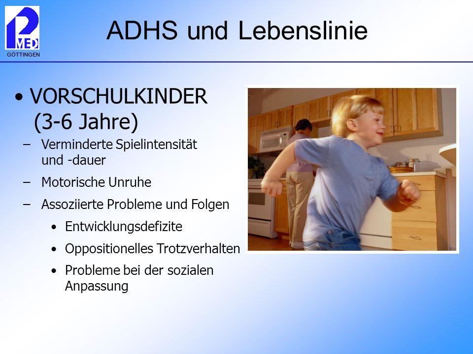 GÖTTINGEN ADHS und Lebenslinie VORSCHULKINDER (3-6 Jahre) –Verminderte Spielintensität und -dauer –Motorische Unruhe –Assoziierte Probleme und Folgen