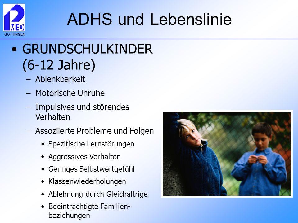 GÖTTINGEN ADHS und Lebenslinie GRUNDSCHULKINDER (6-12 Jahre) –Ablenkbarkeit –Motorische Unruhe –Impulsives und störendes Verhalten –Assoziierte Proble