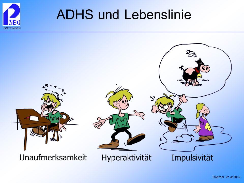 GÖTTINGEN Döpfner et al 2002 Unaufmerksamkeit Hyperaktivität Impulsivität ADHS und Lebenslinie