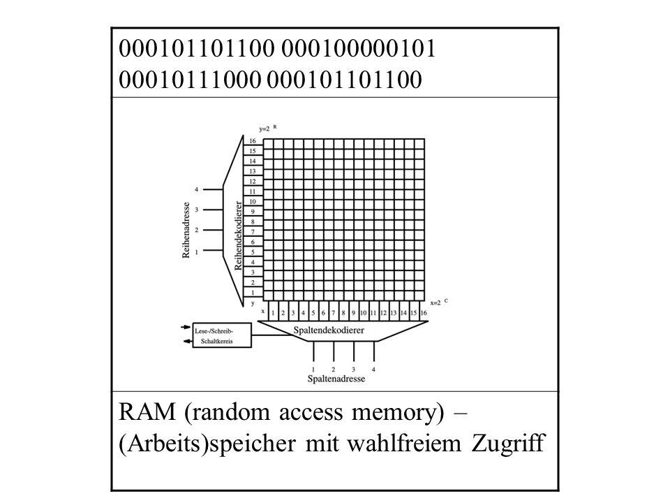 000101101100 000100000101 00010111000 000101101100 RAM (random access memory) – (Arbeits)speicher mit wahlfreiem Zugriff