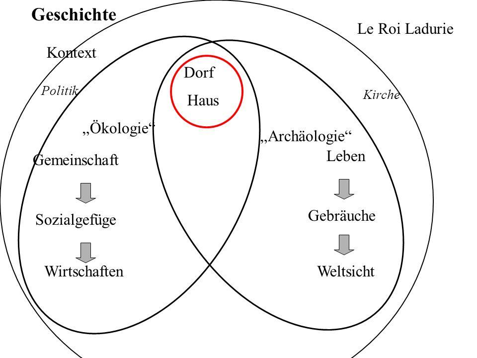 Geschichte Gemeinschaft Haus Archäologie Sozialgefüge WirtschaftenWeltsicht Gebräuche Leben Ökologie Le Roi Ladurie Dorf Kirche Politik Kontext