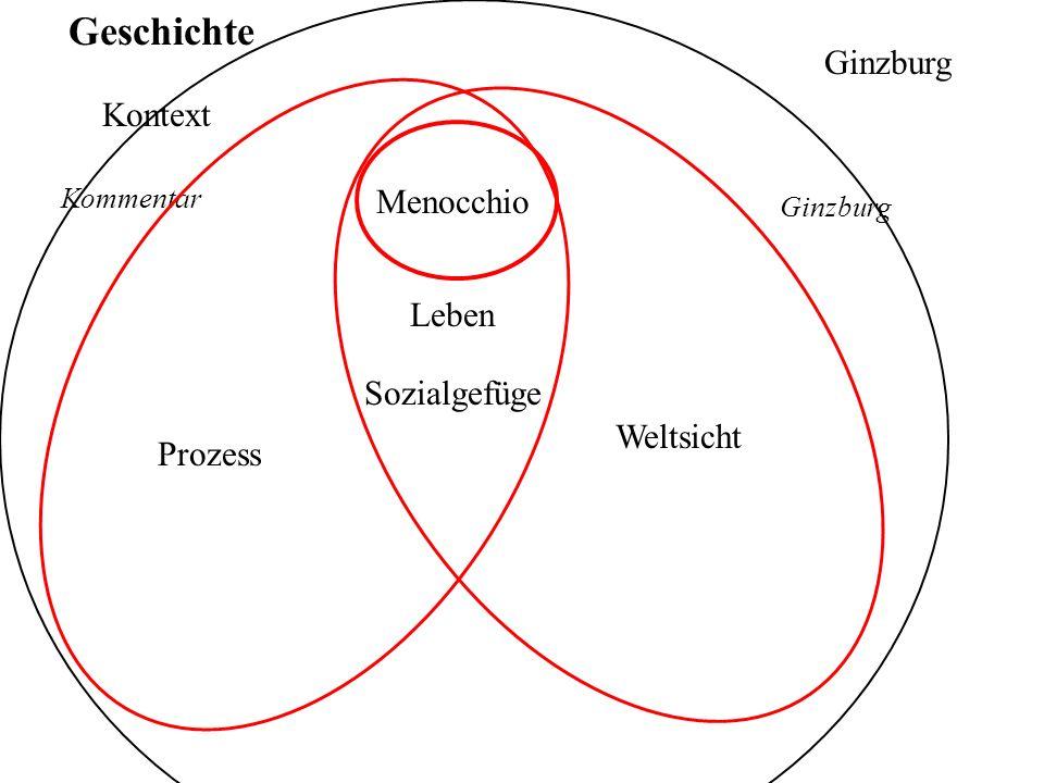 Kritik an der Mentalitätsgeschichte (von Seiten der Alltagsgeschichte und der Sozialgeschichte) - Psychologisierung der Geschichte, Wiedereinführung von Weltanschauung - klassenneutrale Charakter - psychologische Archetypen - kollektive Unbewusste