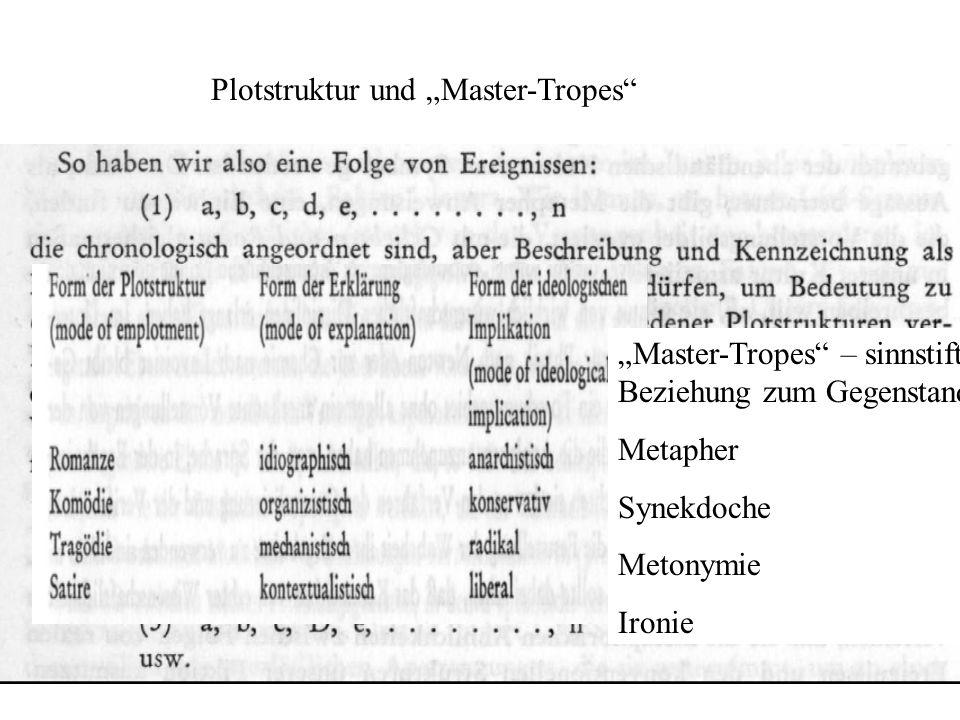 Plotstruktur und Master-Tropes Master-Tropes – sinnstiftende Beziehung zum Gegenstand Metapher Synekdoche Metonymie Ironie