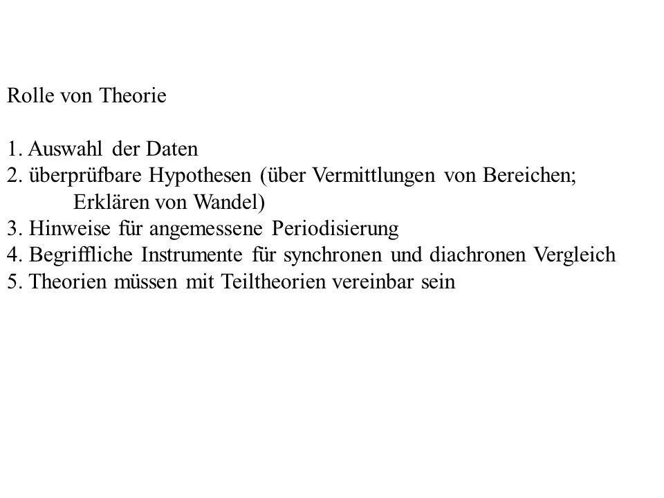 Rolle von Theorie 1. Auswahl der Daten 2. überprüfbare Hypothesen (über Vermittlungen von Bereichen; Erklären von Wandel) 3. Hinweise für angemessene