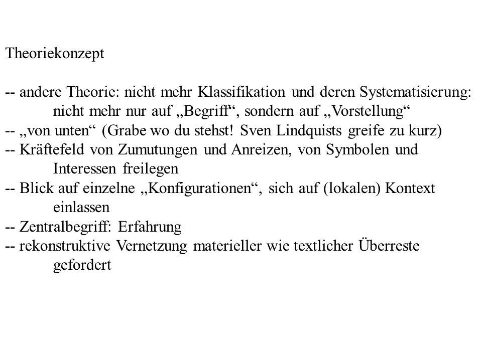 Theoriekonzept -- andere Theorie: nicht mehr Klassifikation und deren Systematisierung: nicht mehr nur auf Begriff, sondern auf Vorstellung -- von unt