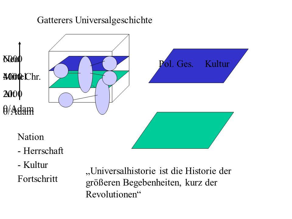 6000 4000 Chr. 2000 0/Adam Gatterers Universalgeschichte Neu Mittel Alt 0/Adam Pol.