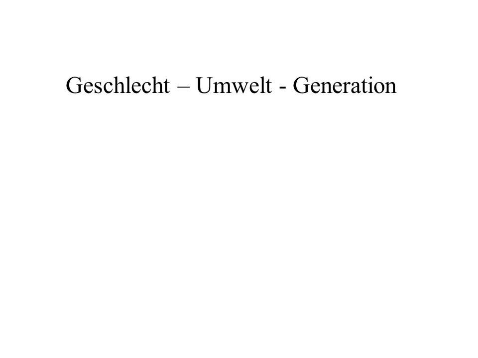 Geschlecht – Umwelt - Generation